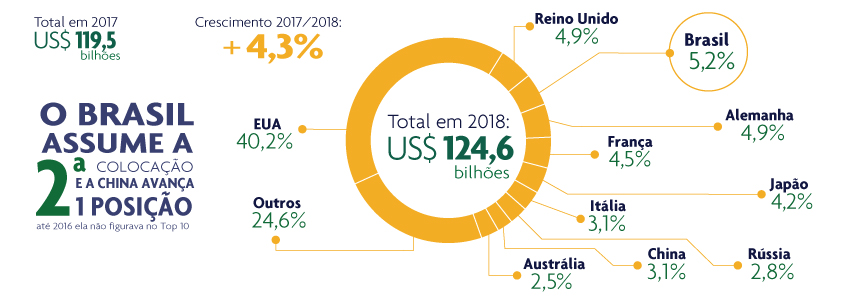 abinpet_dados_mercado_2019_7